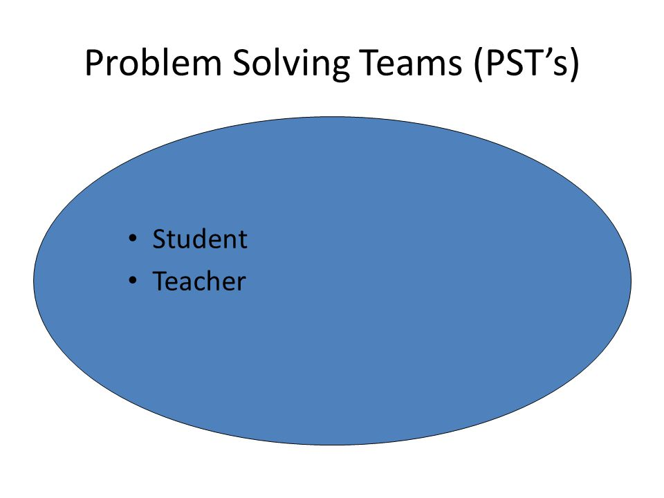 Problem Solving Teams (PST's) Student Teacher