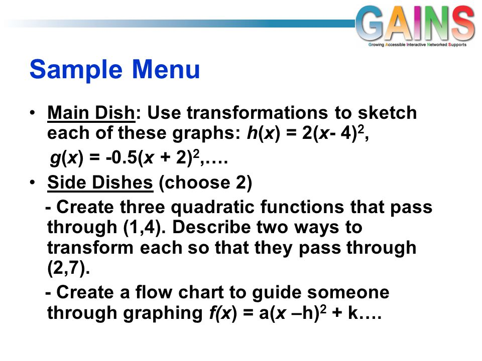 Sample Menu Main Dish: Use transformations to sketch each of these graphs: h(x) = 2(x- 4) 2, g(x) = -0.5(x + 2) 2,….