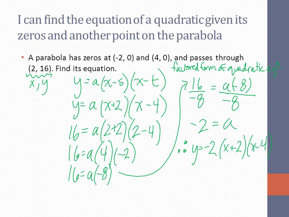 I can find the equation of a quadratic given its zeros and another point on the parabola A parabola has zeros at (-2, 0) and (4, 0), and passes throug