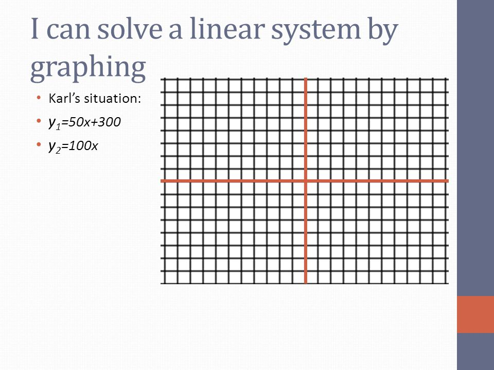 I can solve a linear system by graphing Karl's situation: y 1 =50x+300 y 2 =100x