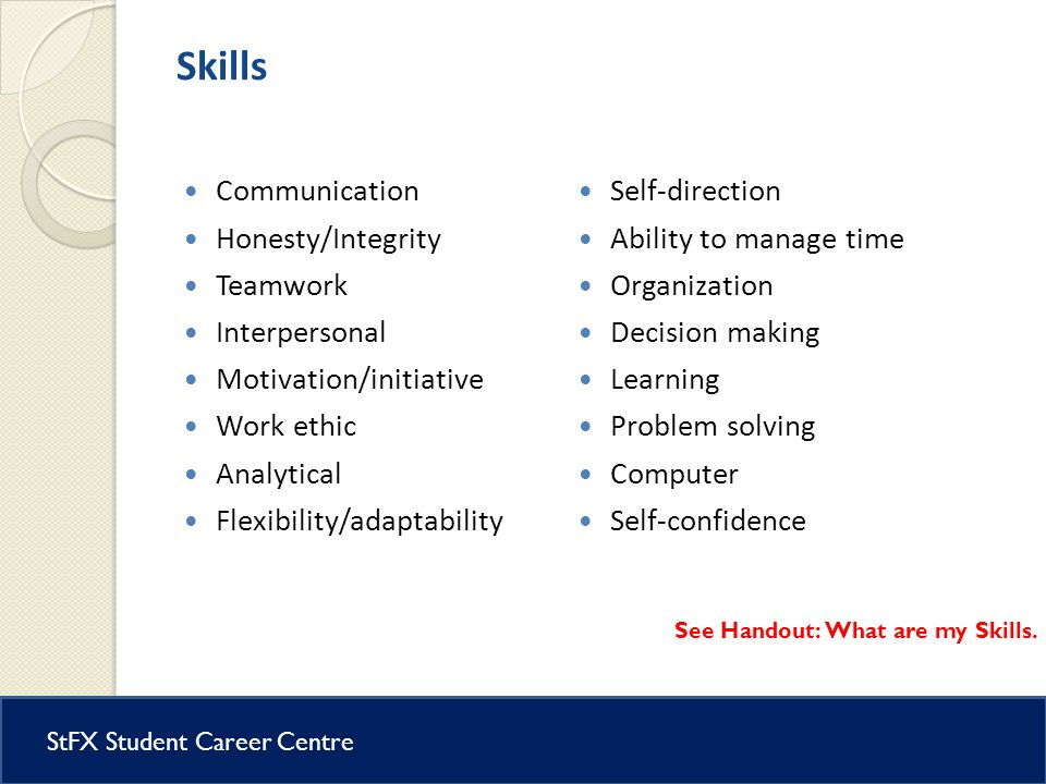 Student Career Centre StFX Student Career Centre Skills Communication Honesty/Integrity Teamwork Interpersonal Motivation/initiative Work ethic Analytical Flexibility/adaptability Self-direction Ability to manage time Organization Decision making Learning Problem solving Computer Self-confidence See Handout: What are my Skills.