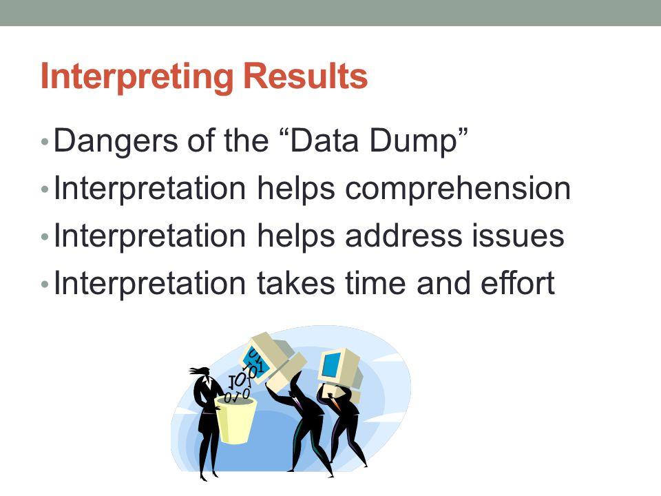 Interpreting Results Dangers of the Data Dump Interpretation helps comprehension Interpretation helps address issues Interpretation takes time and effort