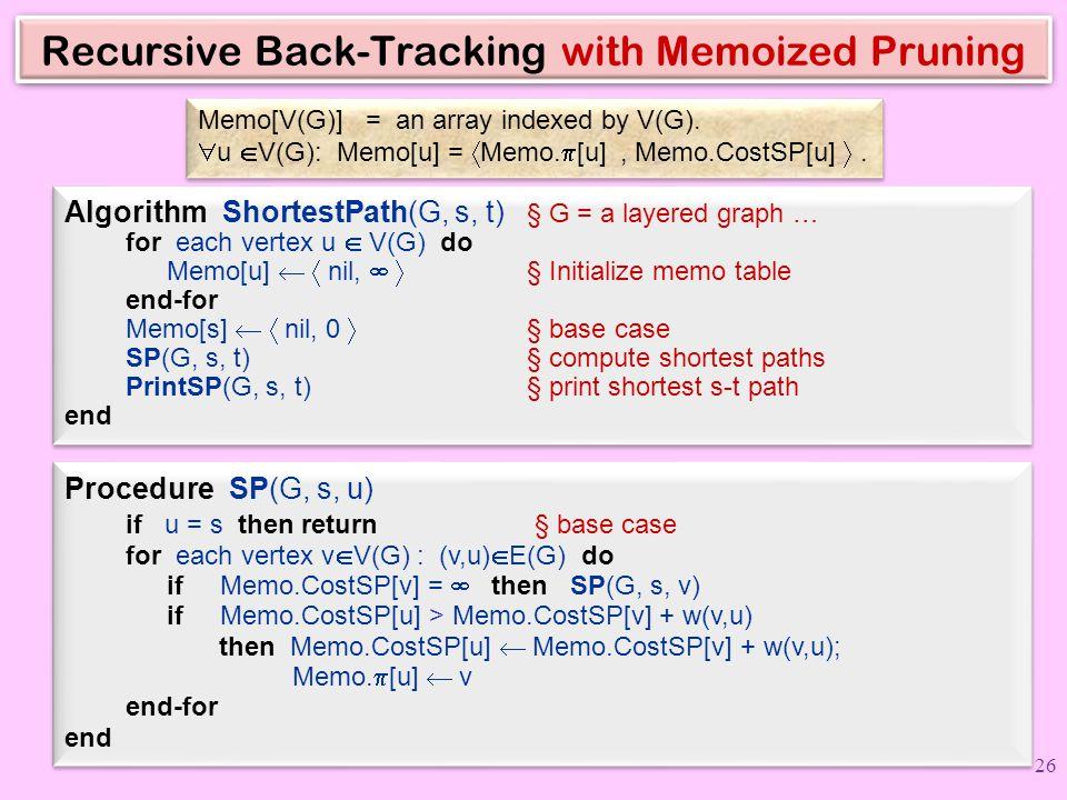Recursive Back-Tracking with Memoized Pruning Procedure SP(G, s, u) if u = s then return § base case for each vertex v  V(G) : (v,u)  E(G) do if Memo.CostSP[v] =  then SP(G, s, v) if Memo.CostSP[u] > Memo.CostSP[v] + w(v,u) then Memo.CostSP[u]  Memo.CostSP[v] + w(v,u); Memo.