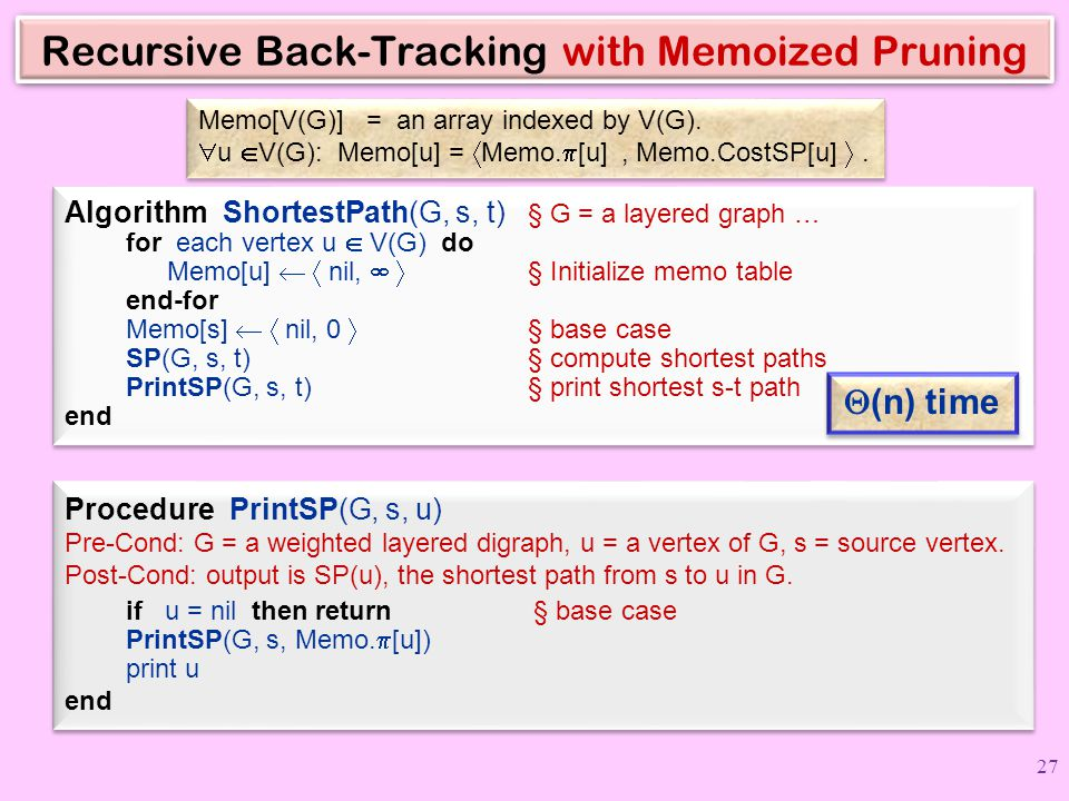 Recursive Back-Tracking with Memoized Pruning Memo[V(G)] = an array indexed by V(G).