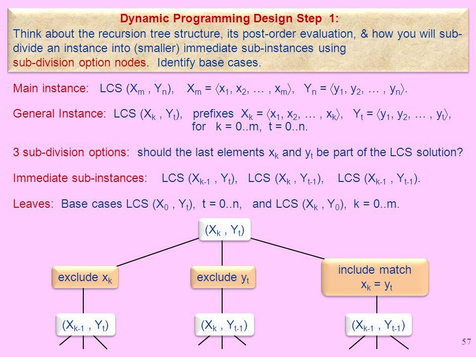 Main instance: LCS (X m, Y n ), X m =  x 1, x 2, …, x m , Y n =  y 1, y 2, …, y n .