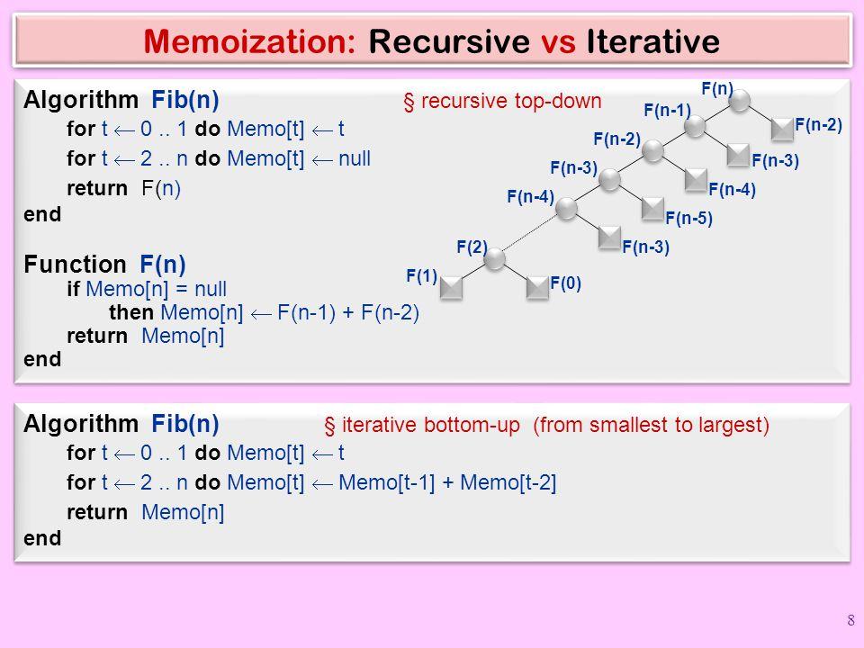 Memoization: Recursive vs Iterative Algorithm Fib(n) § recursive top-down for t  0..