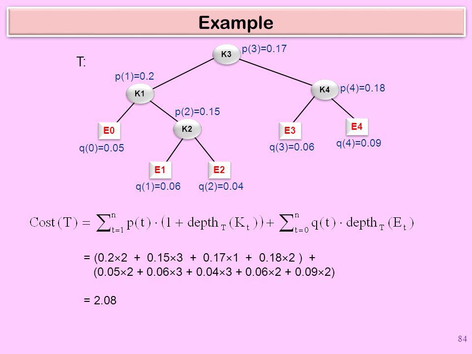 Example K3 E0 K1 E1 E2 E3 K2 K4 E4 q(0)=0.05 q(1)=0.06q(2)=0.04 q(3)=0.06 q(4)=0.09 p(2)=0.15 p(1)=0.2 p(3)=0.17p(4)=0.18 T: = (0.2  2 + 0.15  3 + 0.17  1 + 0.18  2 ) + (0.05  2 + 0.06  3 + 0.04  3 + 0.06  2 + 0.09  2) = 2.08 84