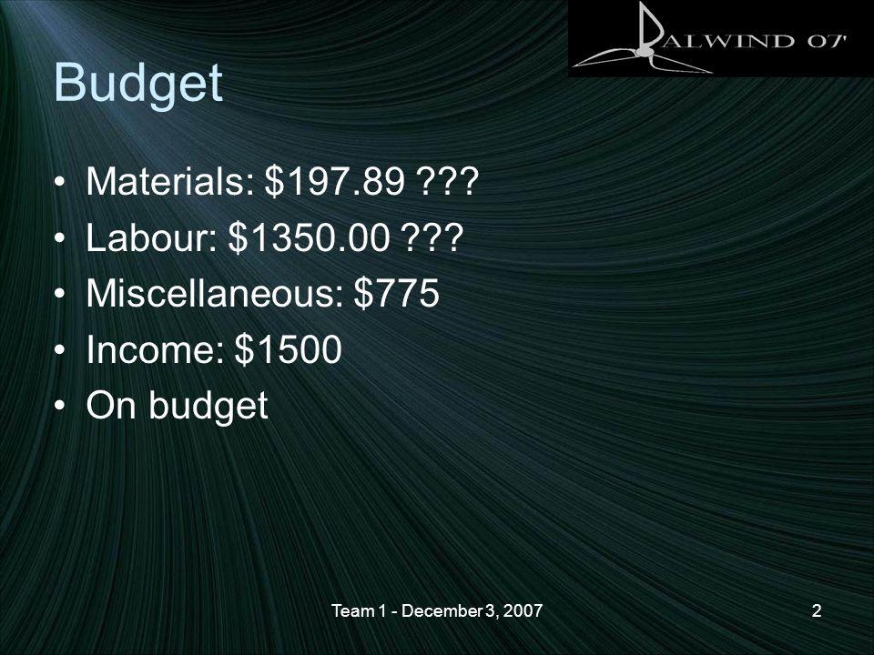 Team 1 - December 3, 20072 Budget Materials: $197.89 .
