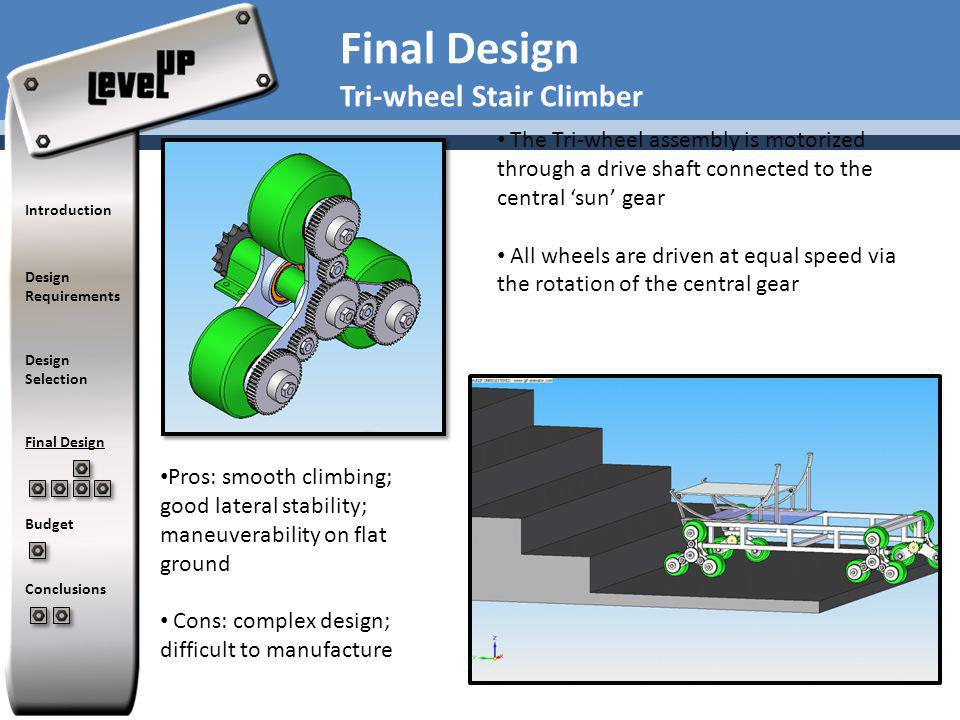 The Tri-wheel assembly is motorized through a drive shaft connected to the central 'sun' gear All wheels are driven at equal speed via the rotation of the central gear Pros: smooth climbing; good lateral stability; maneuverability on flat ground Cons: complex design; difficult to manufacture Introduction Design Requirements Design Selection Final Design Budget Conclusions Final Design Tri-wheel Stair Climber