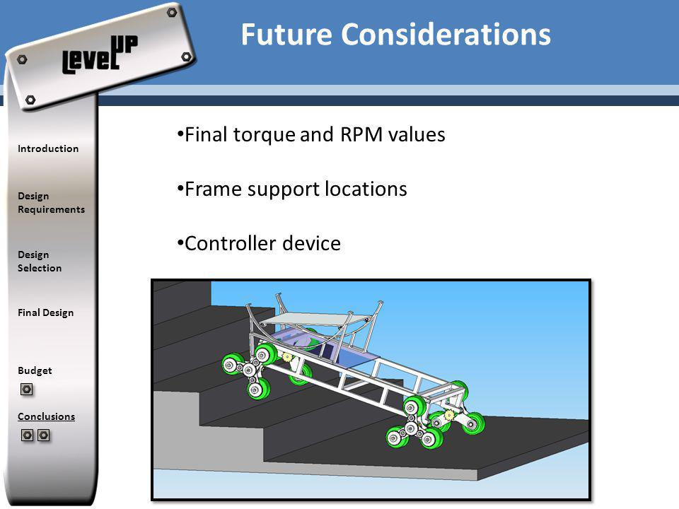 Introduction Design Requirements Design Selection Final Design Budget Conclusions Future Considerations Final torque and RPM values Frame support loca