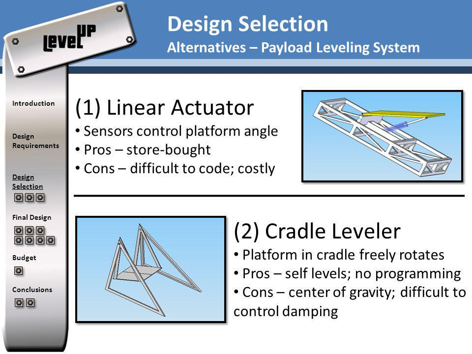 (1) Linear Actuator Sensors control platform angle Pros – store-bought Cons – difficult to code; costly Design Selection Alternatives – Payload Leveling System (2) Cradle Leveler Platform in cradle freely rotates Pros – self levels; no programming Cons – center of gravity; difficult to control damping Introduction Design Requirements Design Selection Final Design Budget Conclusions