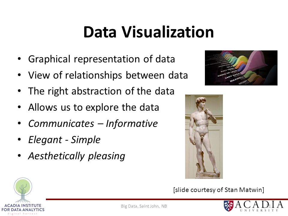 Graphical representation of data View of relationships between data The right abstraction of the data Allows us to explore the data Communicates – Informative Elegant - Simple Aesthetically pleasing Big Data, Saint John, NB31 [slide courtesy of Stan Matwin] Data Visualization