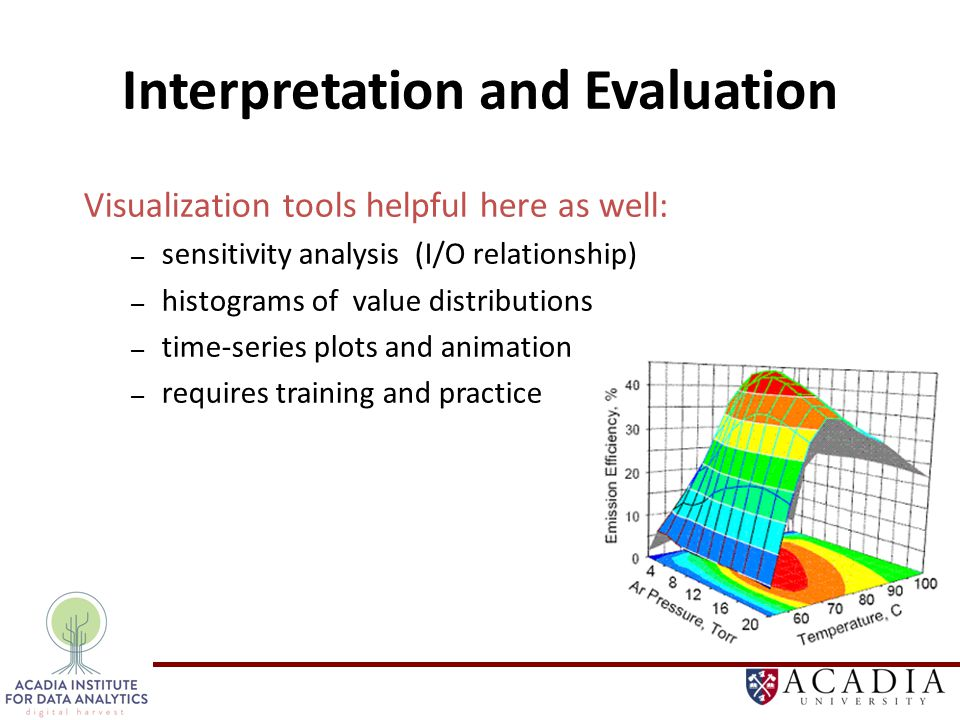 Interpretation and Evaluation Visualization tools helpful here as well: – sensitivity analysis (I/O relationship) – histograms of value distributions – time-series plots and animation – requires training and practice