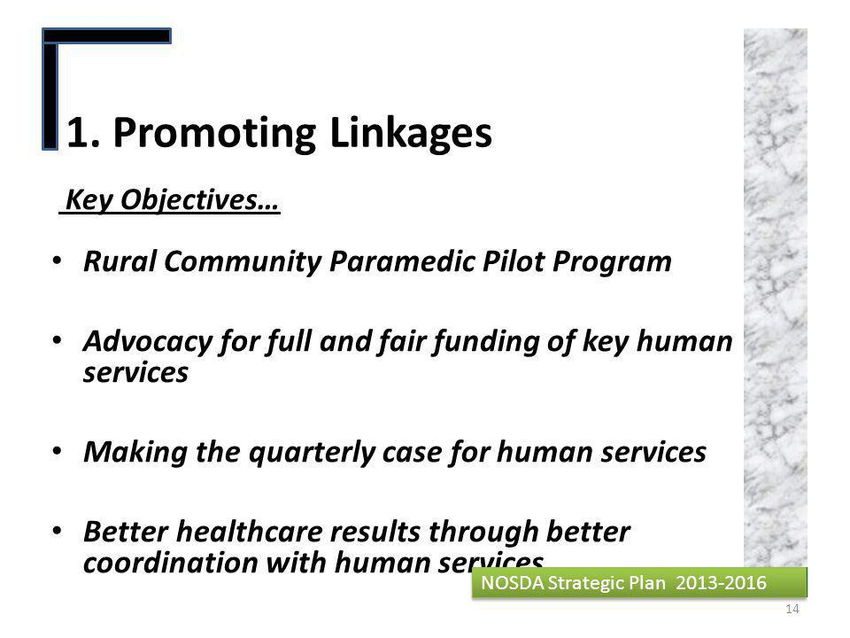 1. Promoting Linkages NOSDA Strategic Plan 2013-2016 14 Key Objectives… Rural Community Paramedic Pilot Program Advocacy for full and fair funding of