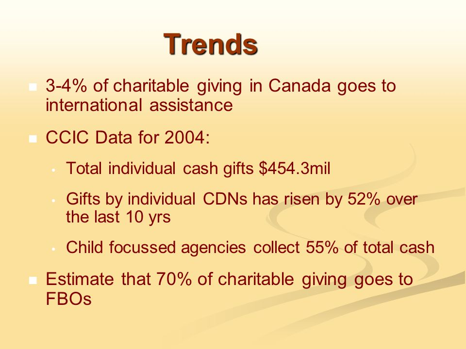 Trends 3-4% of charitable giving in Canada goes to international assistance CCIC Data for 2004: Total individual cash gifts $454.3mil Gifts by individual CDNs has risen by 52% over the last 10 yrs Child focussed agencies collect 55% of total cash Estimate that 70% of charitable giving goes to FBOs