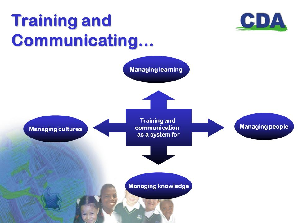 Training and communication as a system for Managing learning Managing people Managing cultures Managing knowledge Training and Communicating…