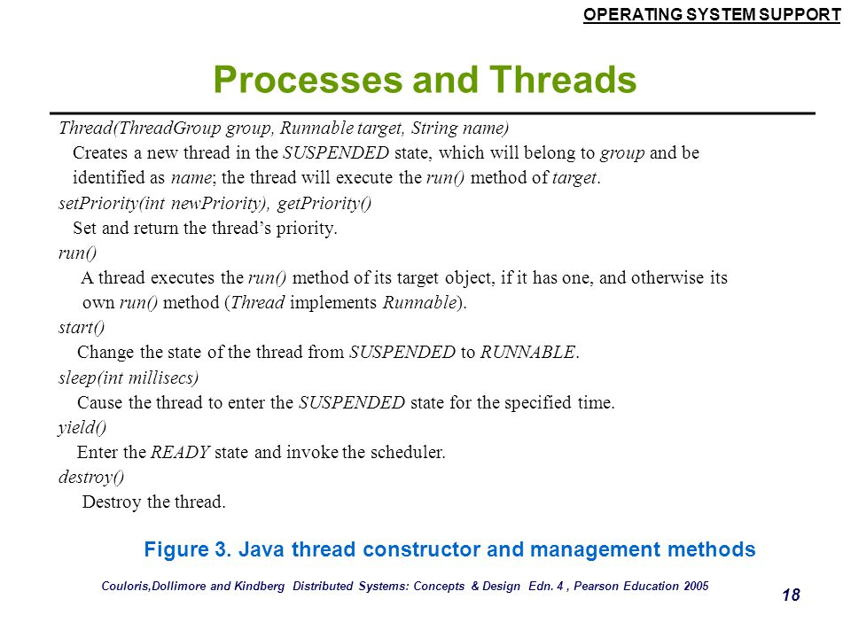 OPERATING SYSTEM SUPPORT 18 Processes and Threads Thread(ThreadGroup group, Runnable target, String name) Creates a new thread in the SUSPENDED state,