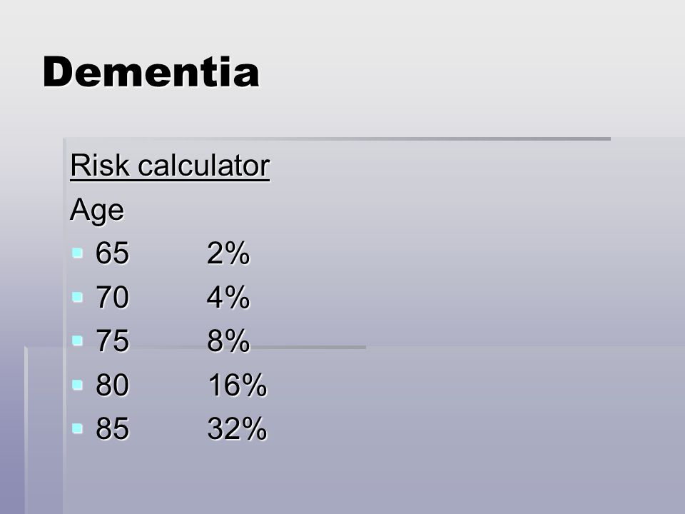Dementia Risk calculator Age  652%  704%  758%  8016%  8532%