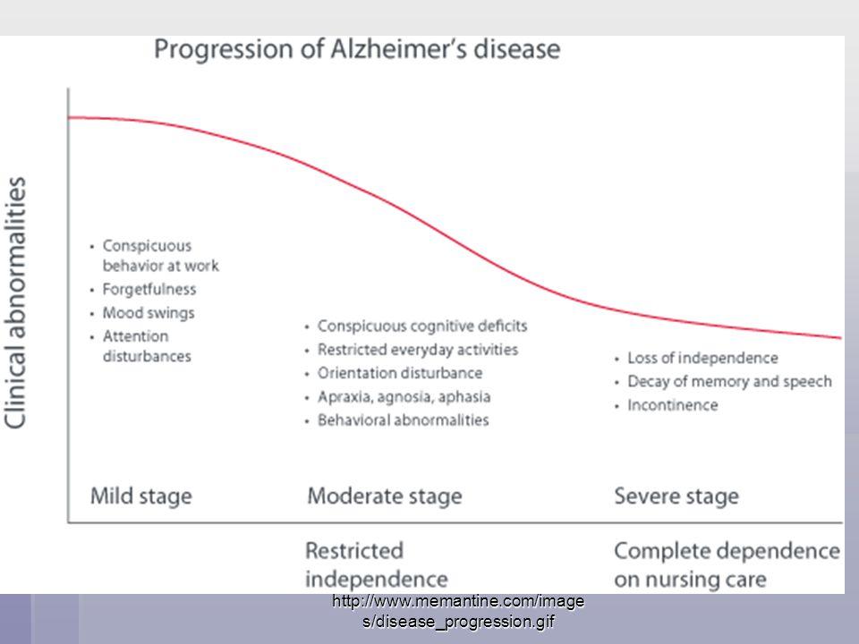 http://www.memantine.com/image s/disease_progression.gif