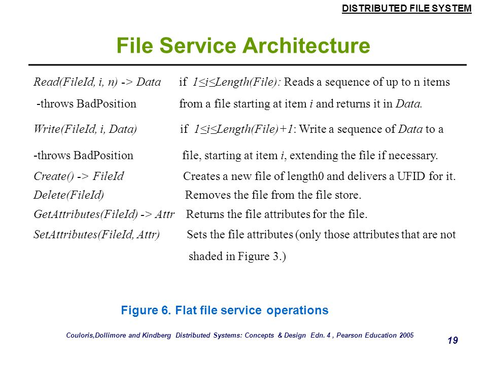 DISTRIBUTED FILE SYSTEM 18 File Service Architecture  Flat file service interface:  Figure 6 contains a definition of the interface to a flat file s