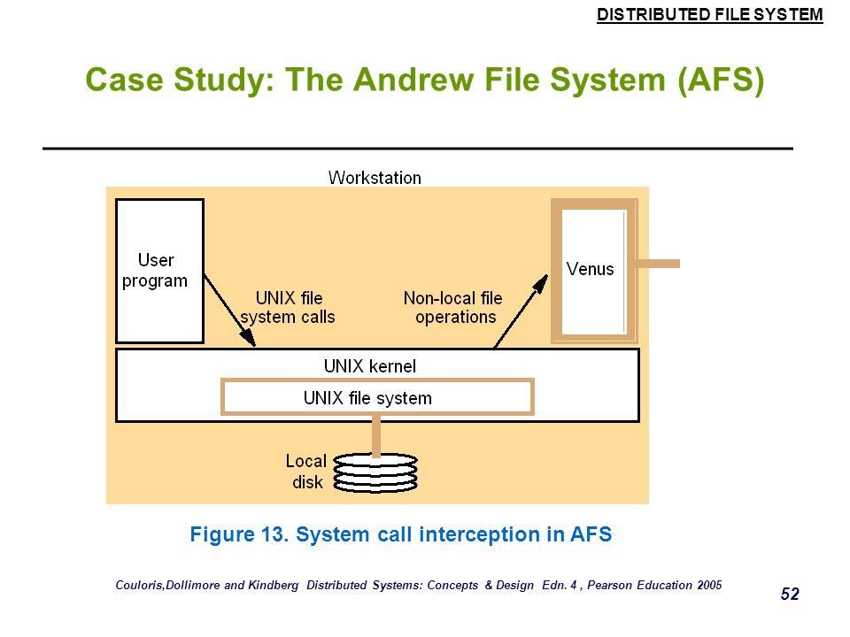 DISTRIBUTED FILE SYSTEM 51 Case Study: The Andrew File System (AFS)  The UNIX kernel in each workstation and server is a modified version of BSD UNIX