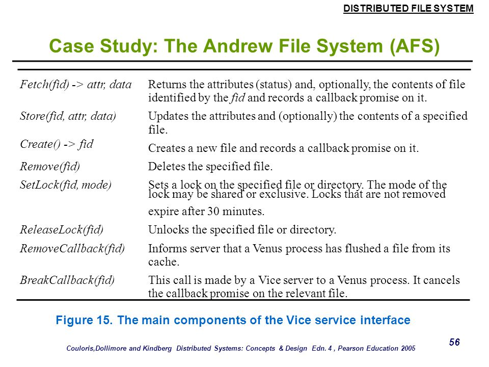 DISTRIBUTED FILE SYSTEM 55 Case Study: The Andrew File System (AFS)  Figure 15 shows the RPC calls provided by AFS servers for operations on files. C