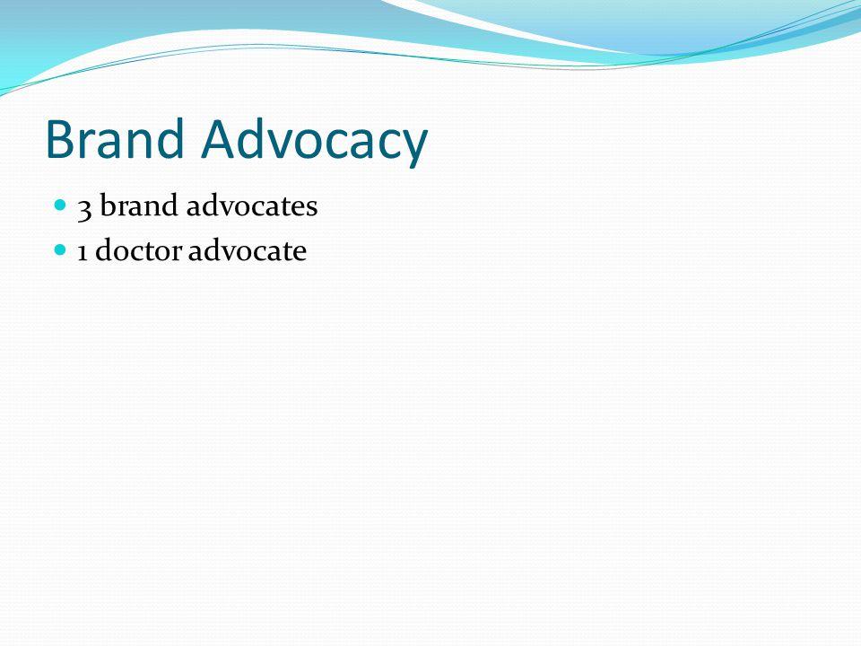 Brand Advocacy 3 brand advocates 1 doctor advocate