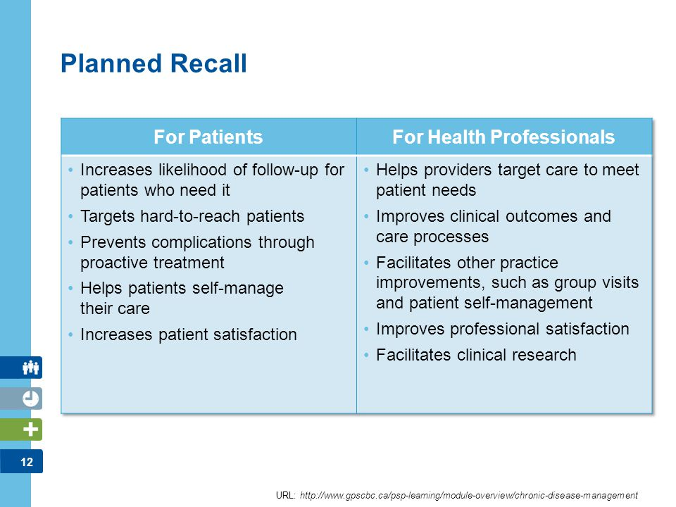 12 Planned Recall URL: http://www.gpscbc.ca/psp-learning/module-overview/chronic-disease-management