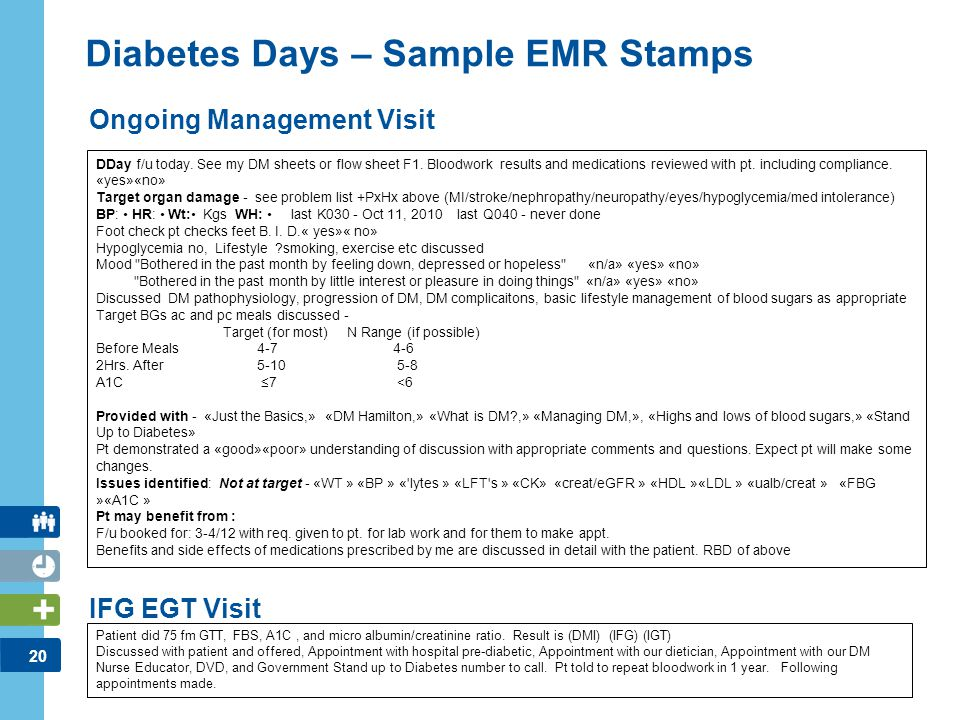 20 Diabetes Days – Sample EMR Stamps DDay f/u today. See my DM sheets or flow sheet F1. Bloodwork results and medications reviewed with pt. including
