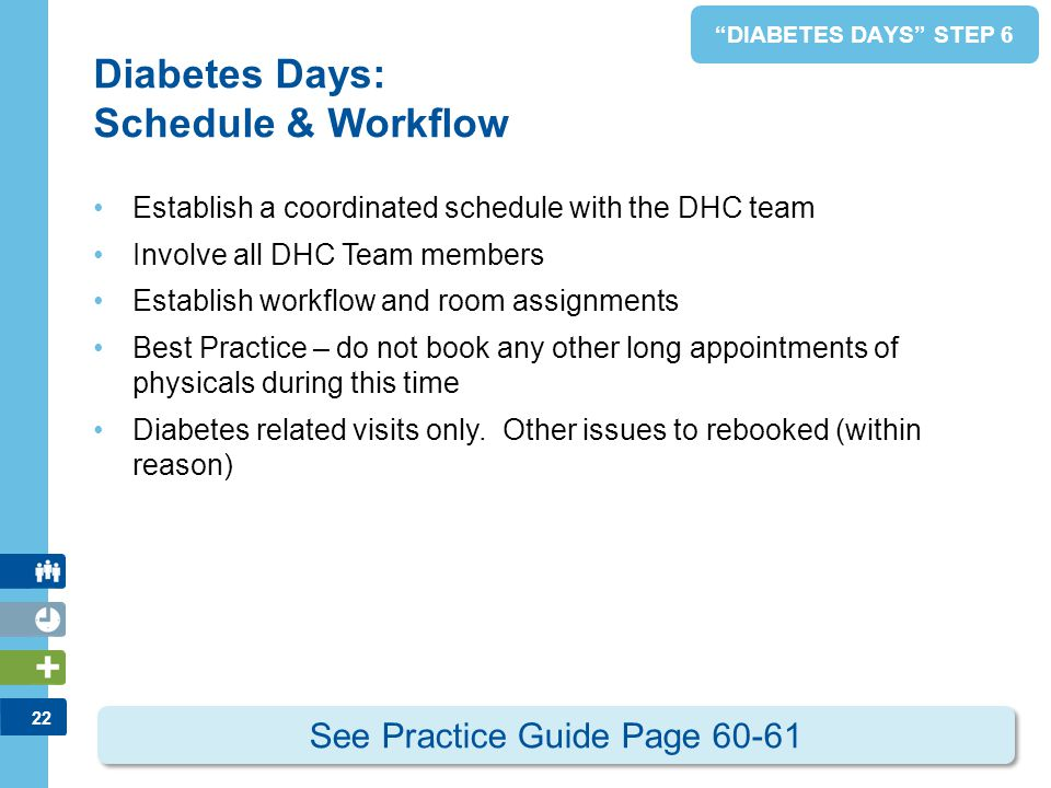 22 Diabetes Days: Schedule & Workflow Establish a coordinated schedule with the DHC team Involve all DHC Team members Establish workflow and room assi