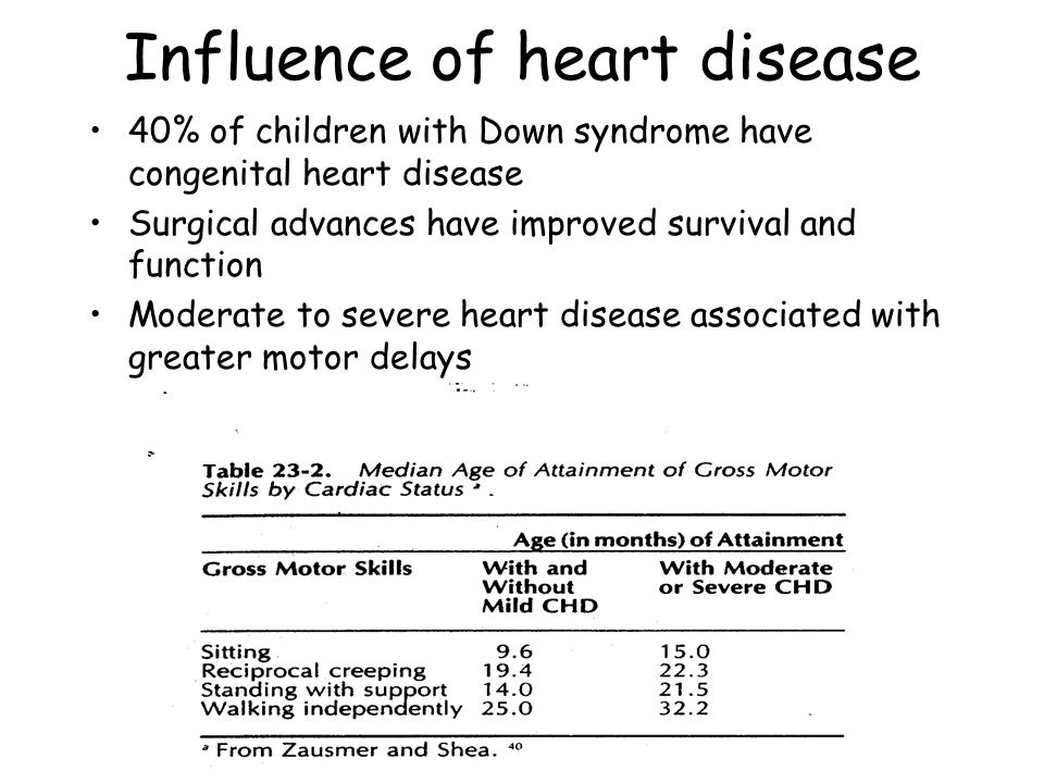Influence of heart disease 40% of children with Down syndrome have congenital heart disease Surgical advances have improved survival and function Moderate to severe heart disease associated with greater motor delays