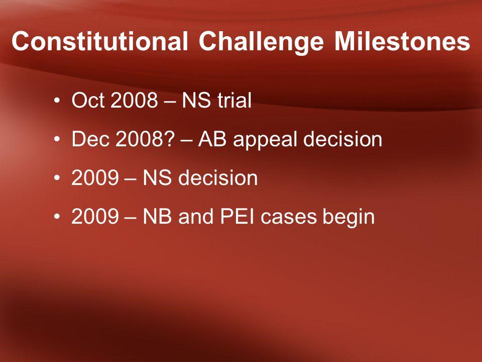 Constitutional Challenge Milestones Oct 2008 – NS trial Dec 2008.