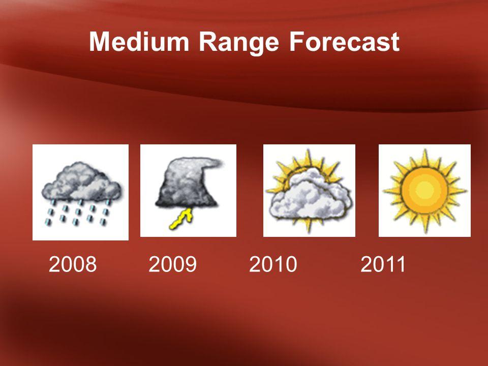 Medium Range Forecast 2008201020112009