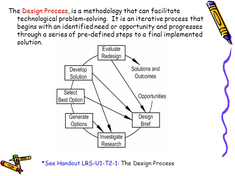 The Design Process, is a methodology that can facilitate technological problem-solving. It is an iterative process that begins with an identified need
