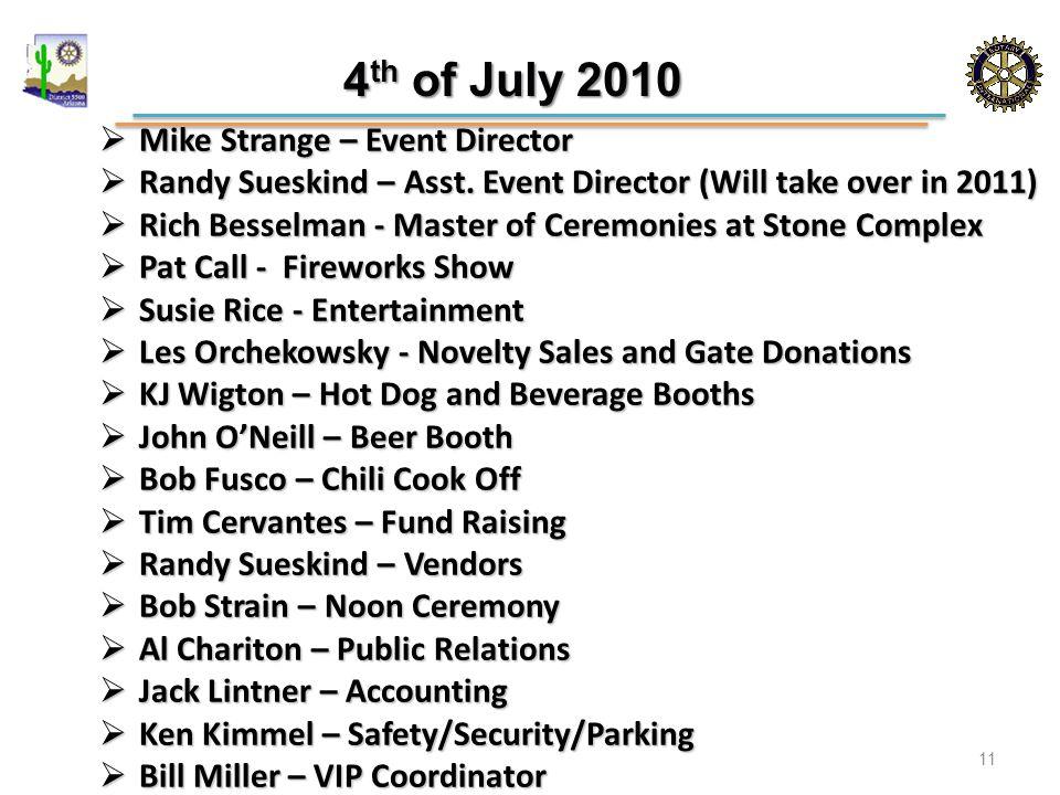  Mike Strange – Event Director  Randy Sueskind – Asst.