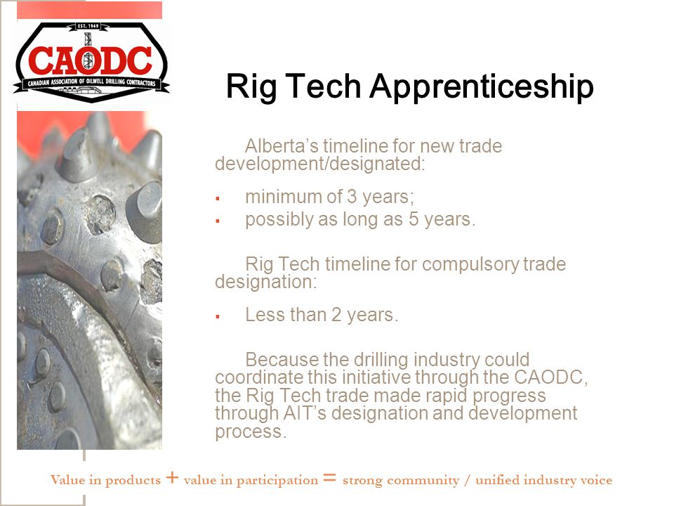 Rig Tech Apprenticeship Alberta's timeline for new trade development/designated:  minimum of 3 years;  possibly as long as 5 years.