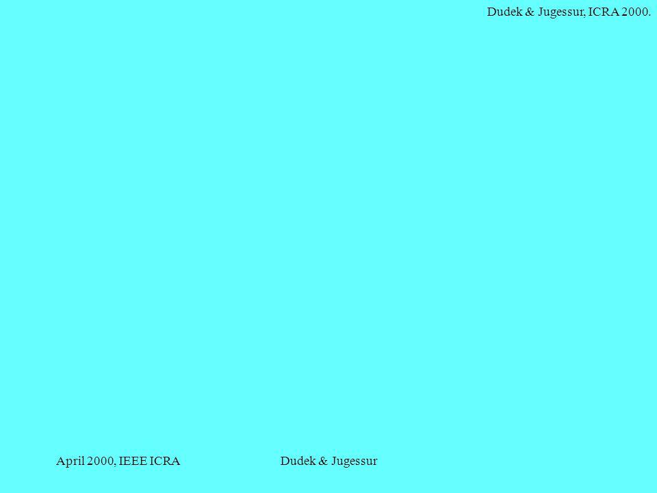 Dudek & Jugessur, ICRA 2000. April 2000, IEEE ICRADudek & Jugessur