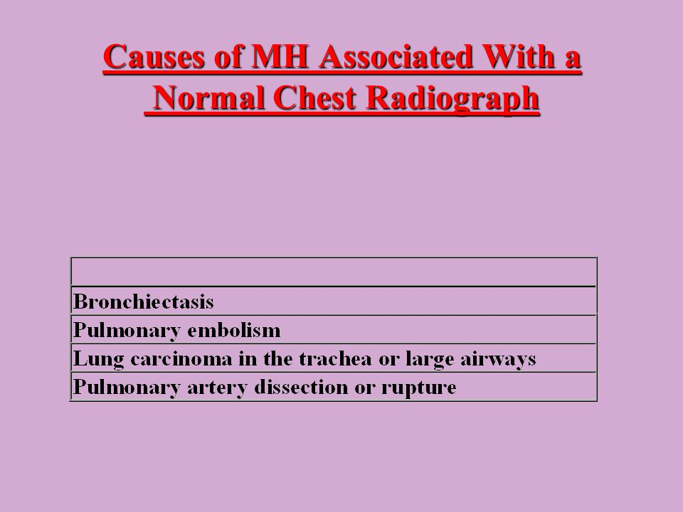 Causes of MH Associated With a Normal Chest Radiograph