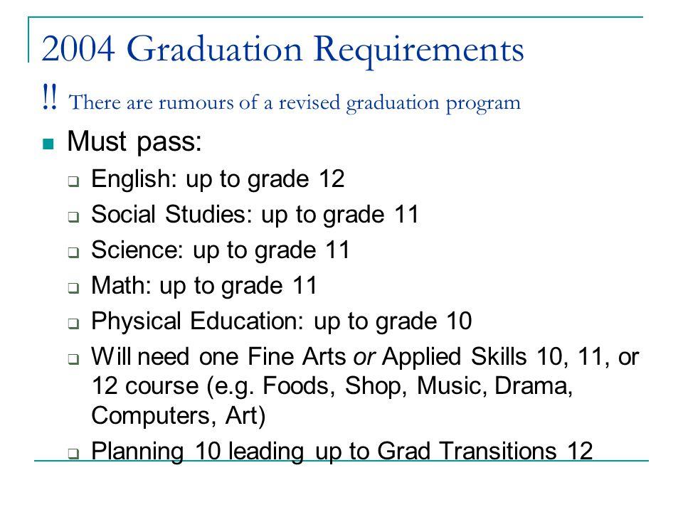 2004 Graduation Requirements !.
