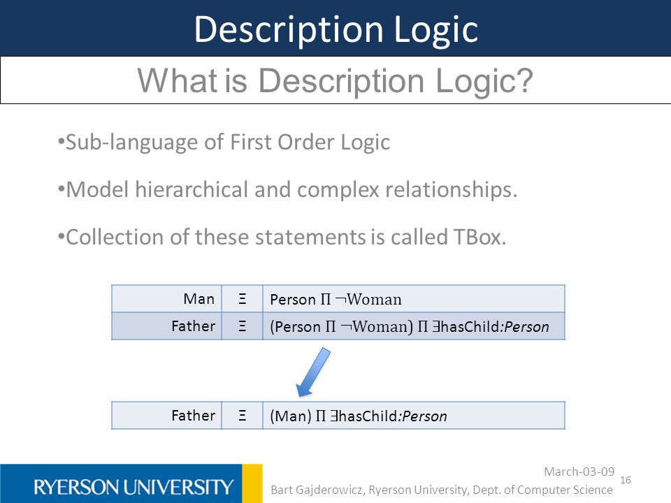 16 Description Logic What is Description Logic? Sub-language of First Order Logic Model hierarchical and complex relationships. Collection of these st