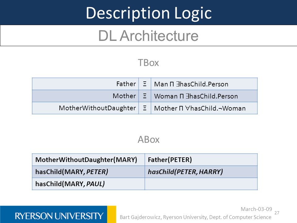 27 Description Logic DL Architecture TBox ABox MotherWithoutDaughter(MARY)Father(PETER) hasChild(MARY, PETER)hasChild(PETER, HARRY) hasChild(MARY, PAU