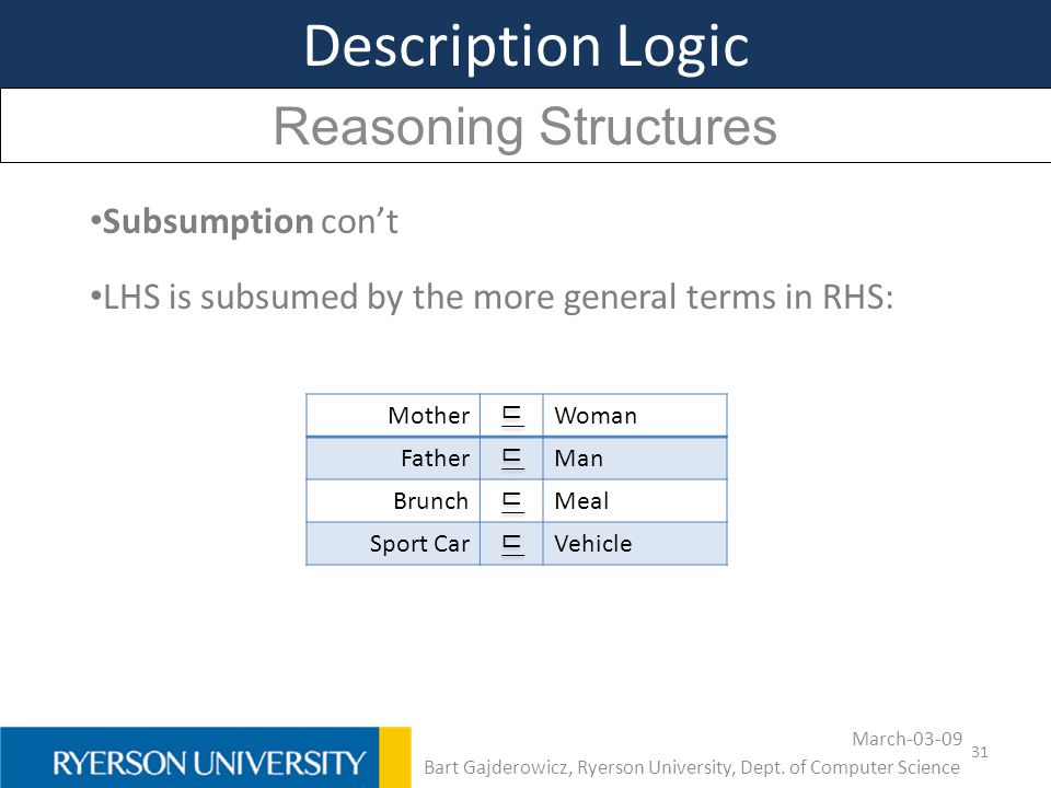 31 Description Logic Reasoning Structures Subsumption con't LHS is subsumed by the more general terms in RHS: MotherWoman FatherMan BrunchMeal Sport C
