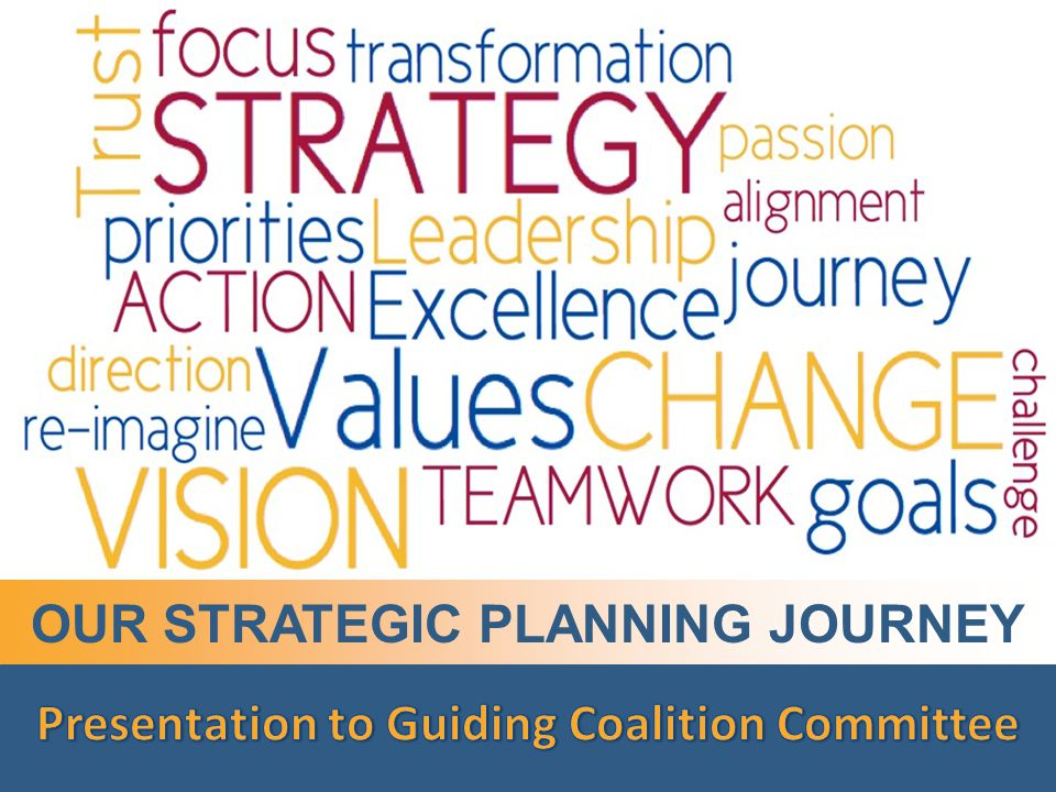 OUR STRATEGIC PLANNING JOURNEY