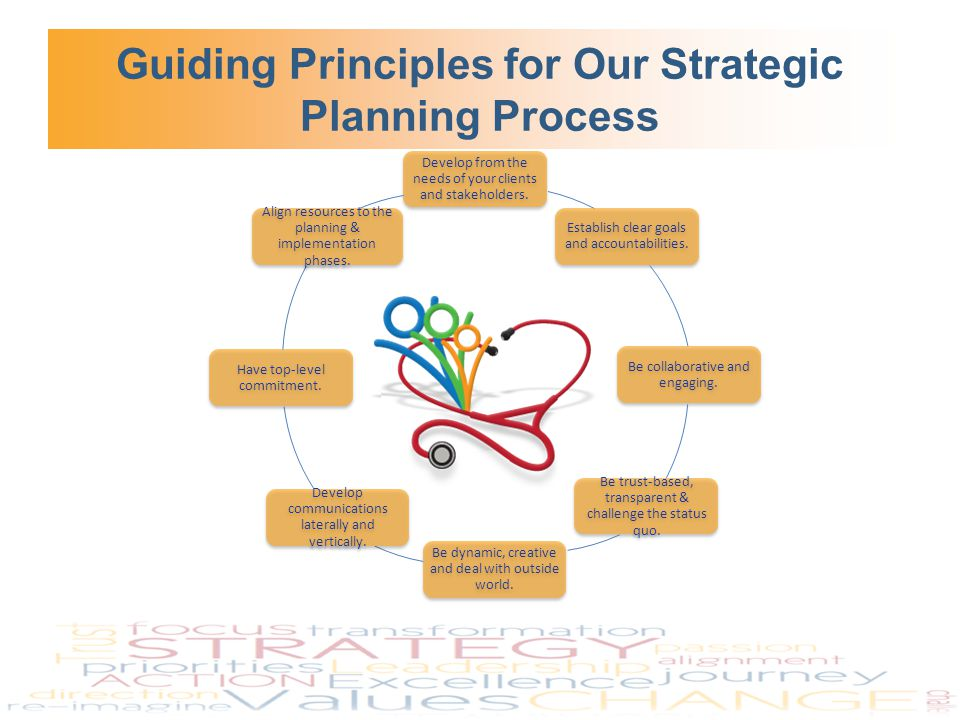 Guiding Principles for Our Strategic Planning Process Develop from the needs of your clients and stakeholders. Establish clear goals and accountabilit