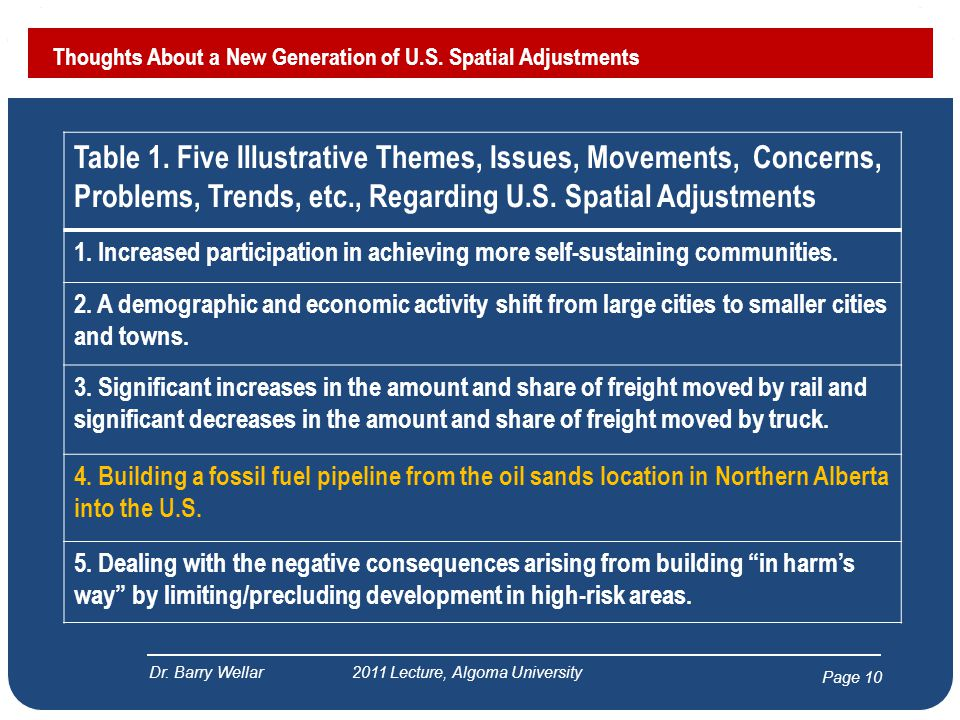 Page 10 Thoughts About a New Generation of U.S. Spatial Adjustments Dr.