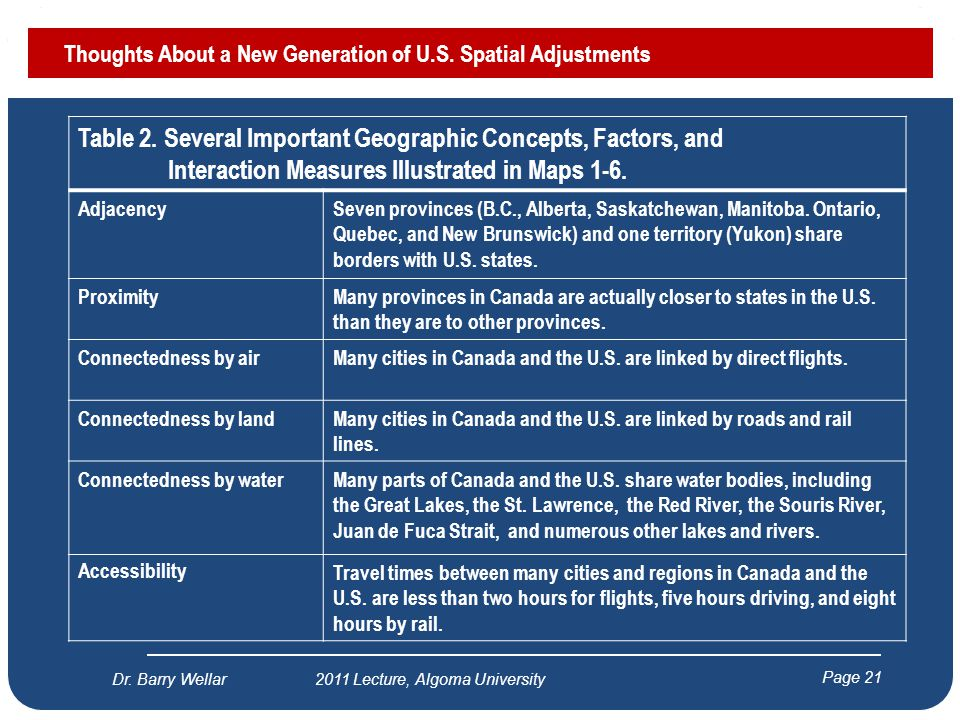 Page 21 Thoughts About a New Generation of U.S. Spatial Adjustments Dr.