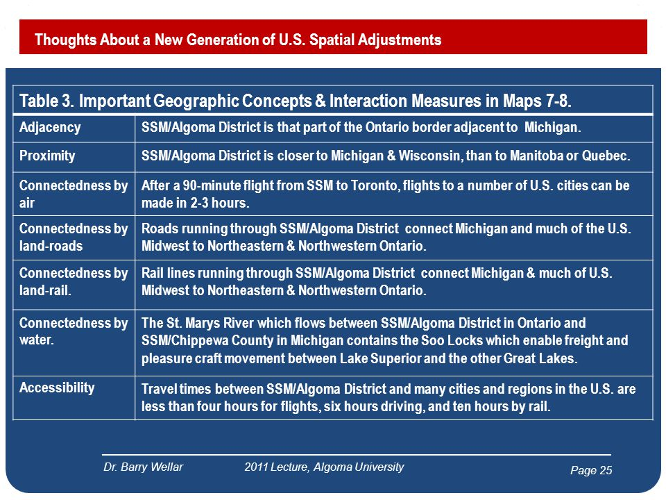 Page 25 Dr. Barry Wellar 2011 Lecture, Algoma University Thoughts About a New Generation of U.S. Spatial Adjustments Table 3. Important Geographic Con