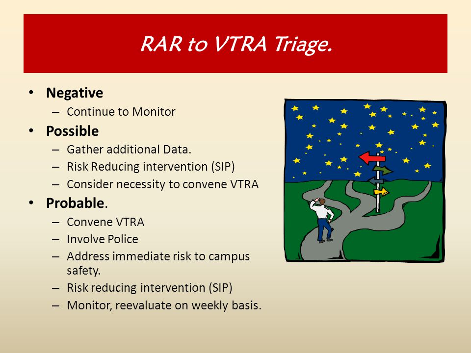 RAR to VTRA Triage. Negative – Continue to Monitor Possible – Gather additional Data.