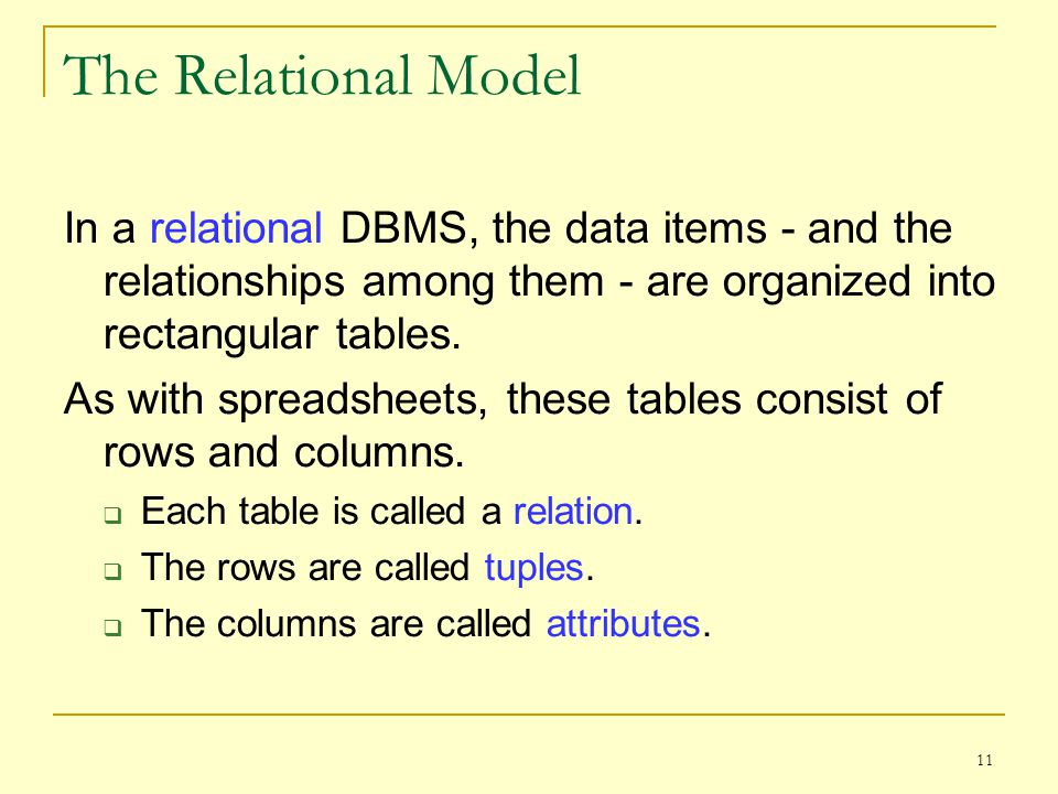 11 The Relational Model In a relational DBMS, the data items - and the relationships among them - are organized into rectangular tables.