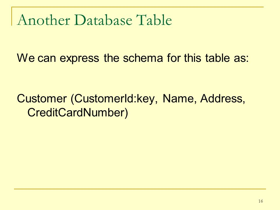 16 Another Database Table We can express the schema for this table as: Customer (CustomerId:key, Name, Address, CreditCardNumber)